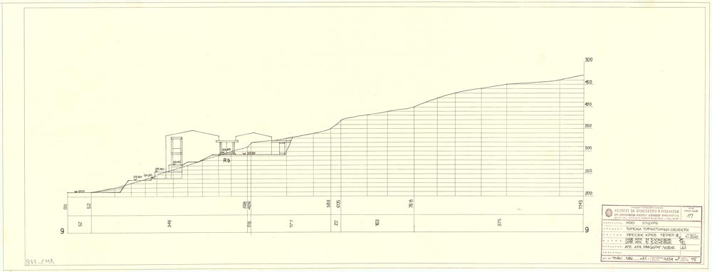 Cross-section through the terrain, analysis